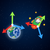 【Unity】ワールド座標とローカル座標の相互変換